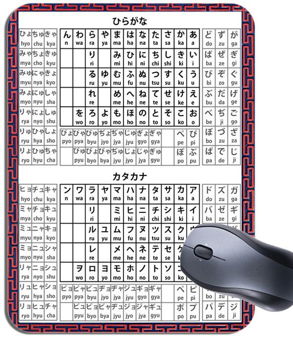 Hiragana katakana japanese alphabet mouse mat language learning hiragana katakana japanese alphabet mouse mat language learning mouse pad thecheapjerseys