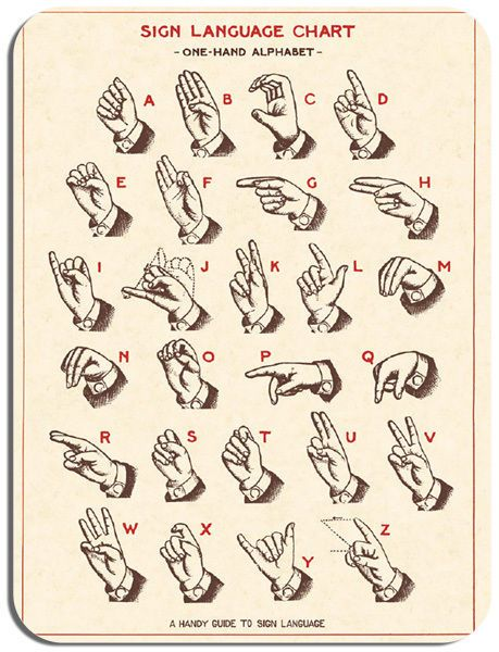 Vintage Sign Language Alphabet Chart Mouse Mat. Learning Poster Mouse Pad Gift